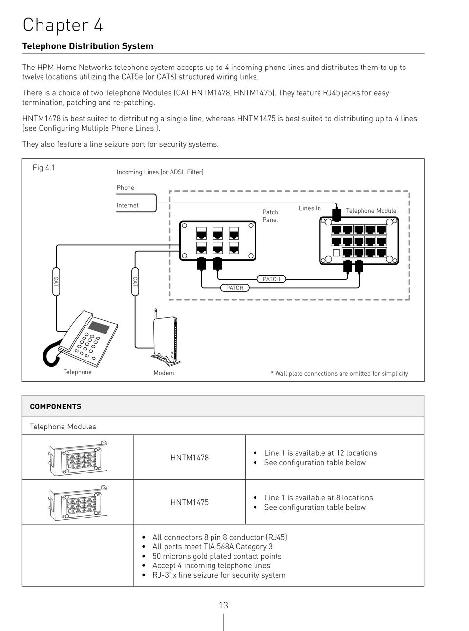 Hpm Home Networks Installation Manual Pdf Wiring Phone Line Seizure Jack Together With Telephone Socket Hntm1478 Is Best Suited To Distributing A Single Whereas Hntm1475