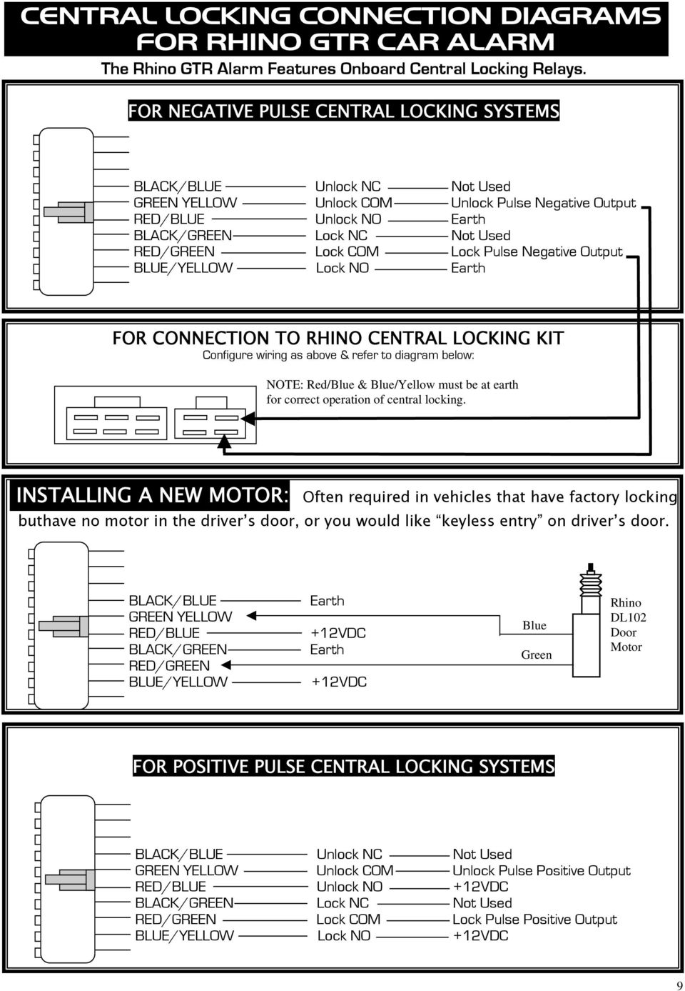 Rhino Central Locking Wiring Diagram Electrical Diagrams Octavia Schematic U2022 Gas Line