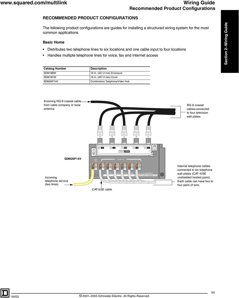 Square D Multi Link Structured Wiring System Pdf Home Telephone Guide Basic Distributes Two Lines To Six Locations And One Cable Input Four 12 R