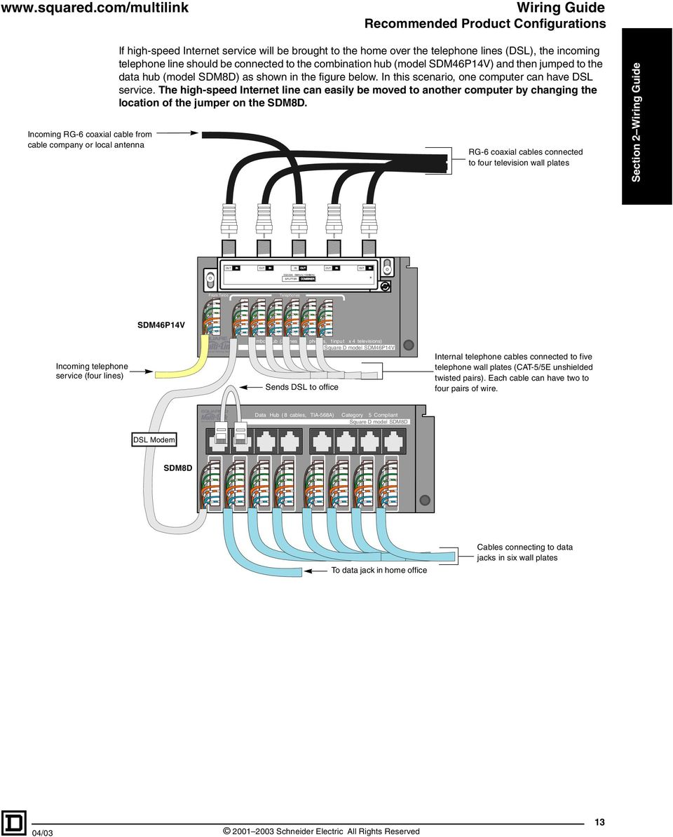Square D Multi Link Structured Wiring System Pdf Home Telephone Guide In This Scenario One Computer Can Have Dsl Service The High Speed Internet 14 Recommended Product Configurations Advanced