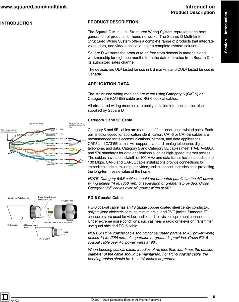 Square D Multi Link Structured Wiring System Pdf Enclosure Accessories Warrants The Product To Be Free From Defects In Materials And Workmanship For Eighteen