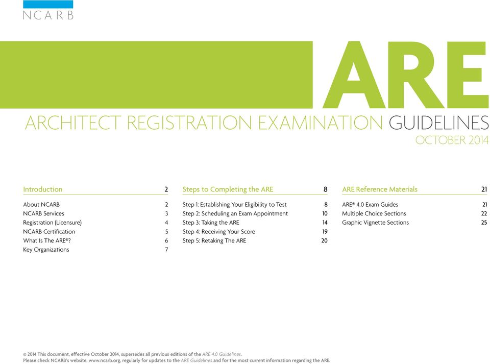 Architect Registration Examination Guidelines Steps To Completing