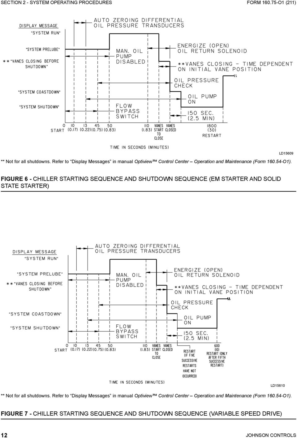 York Yk Chiller Wiring Diagram Trusted Diagrams Control Starter Schematic Rooftop Unit