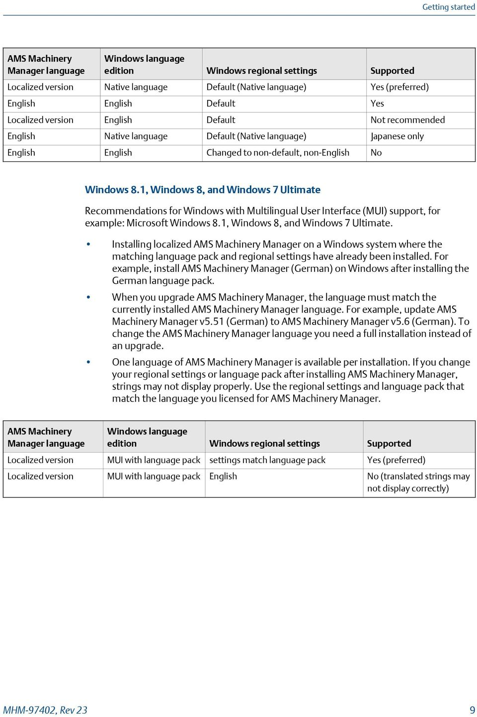 AMS Suite: Machinery Health Manager - PDF