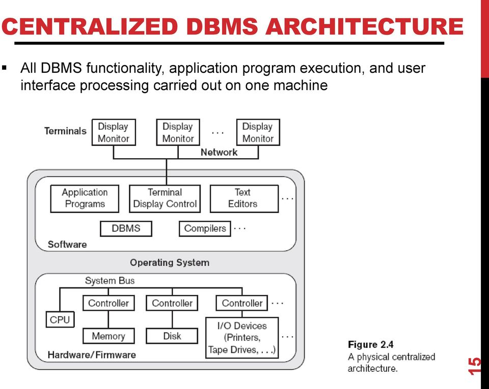 user interface features in dbms pdf