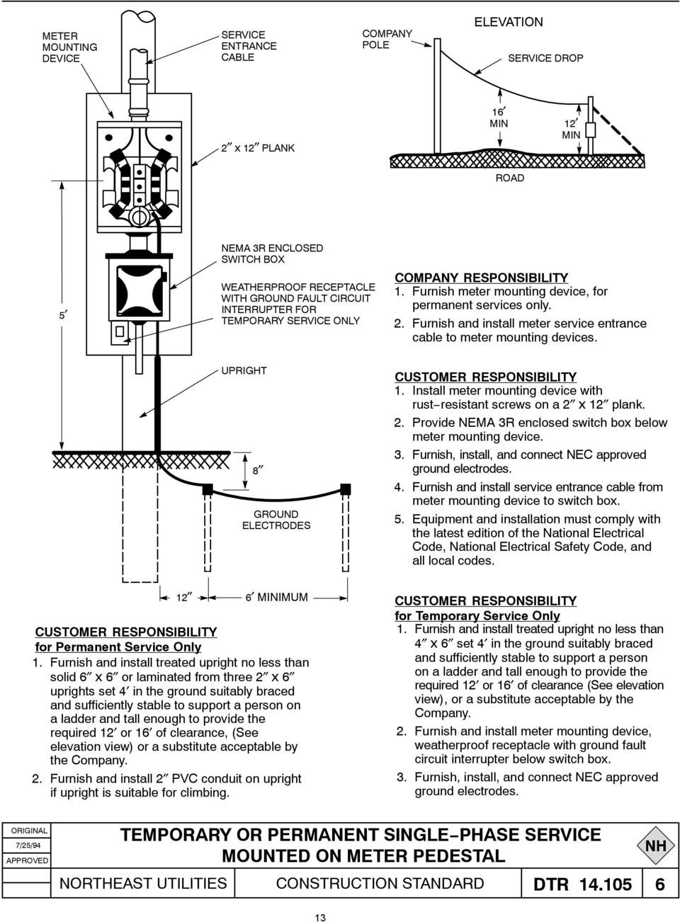 New Hampshire Requirements For Electric Service Connections Pdf House Wiring With The Nec Furnish And Install Meter Entrance Cable To Mounting Devices Upright 8 Ground Electrodes