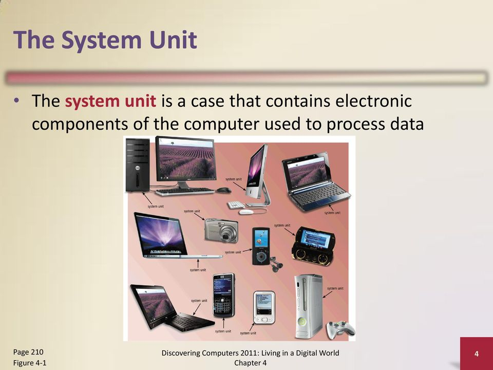 electronic components of the