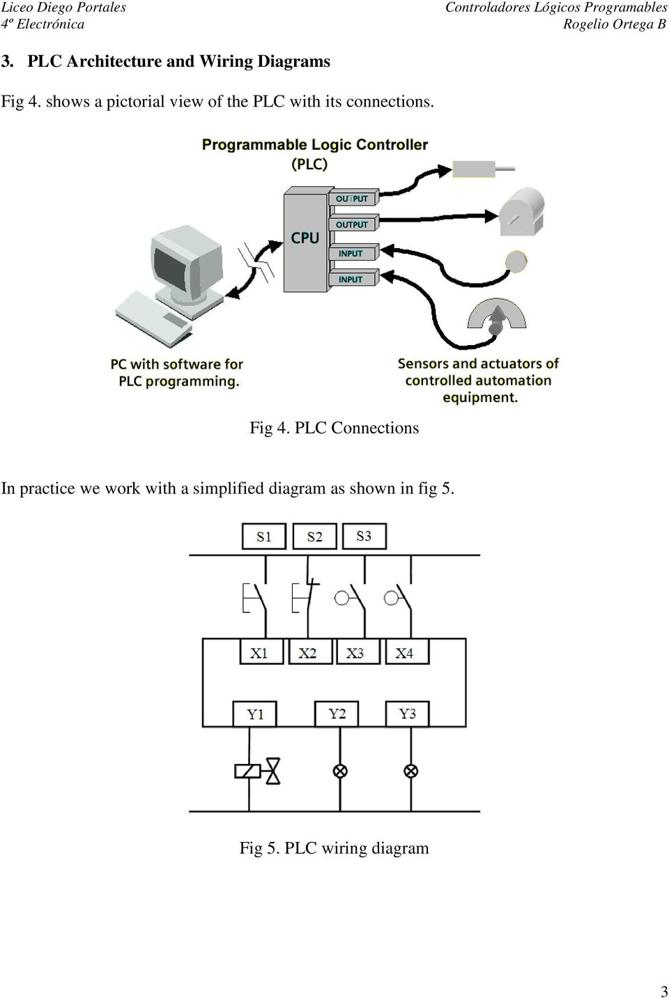 Fig 3 Plc Relay Output Pdf Wiring Diagrams Tutorials Diagram 4