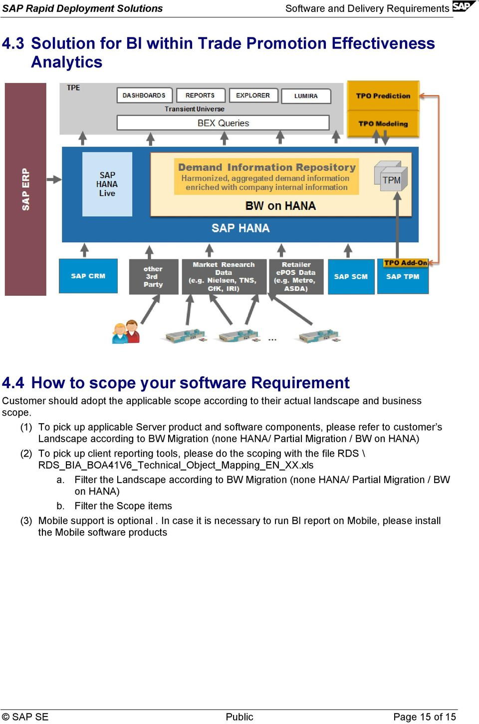 (1) To pick up applicable Server product and software components, please refer to customer s Landscape according to BW Migration (none HANA/ Partial Migration / BW on HANA) (2) To pick up