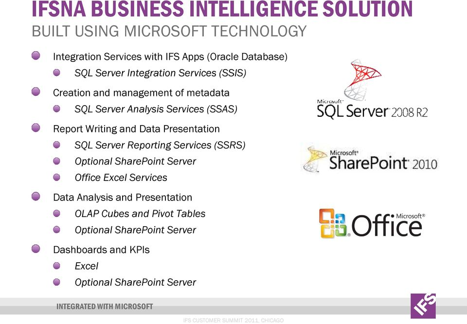 DETAILED LOOK AT IFS BUSINESS INTELLIGENCE - PDF
