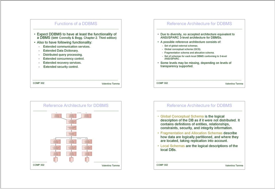 Distributed Databases Concepts Why Distributed Databases