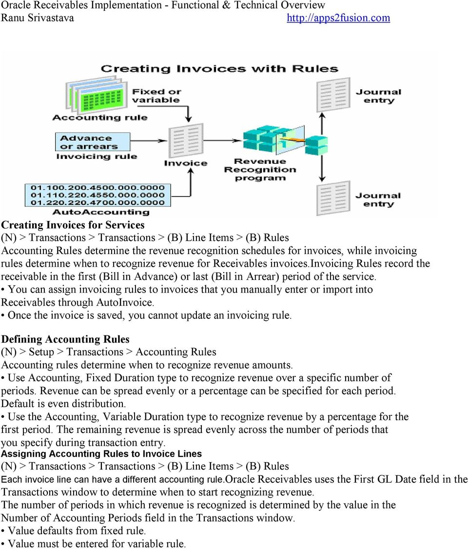oracle receivables implementation functional technical overview pdf rh docplayer net