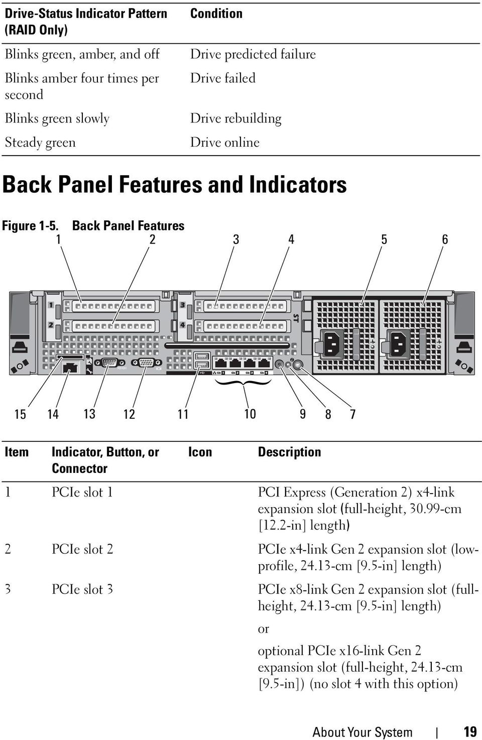 Dell PowerEdge R710 Systems Hardware Owner s Manual - PDF