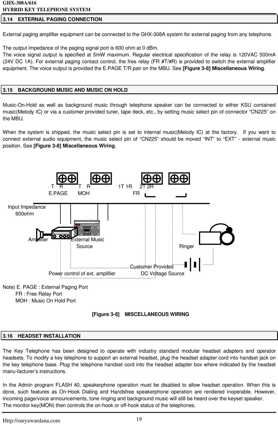 Hybrid Key Telephone System Installation And Programming Manual Pdf Wiring Voltage For External Paging Contact Control The Free Relay Fr T R