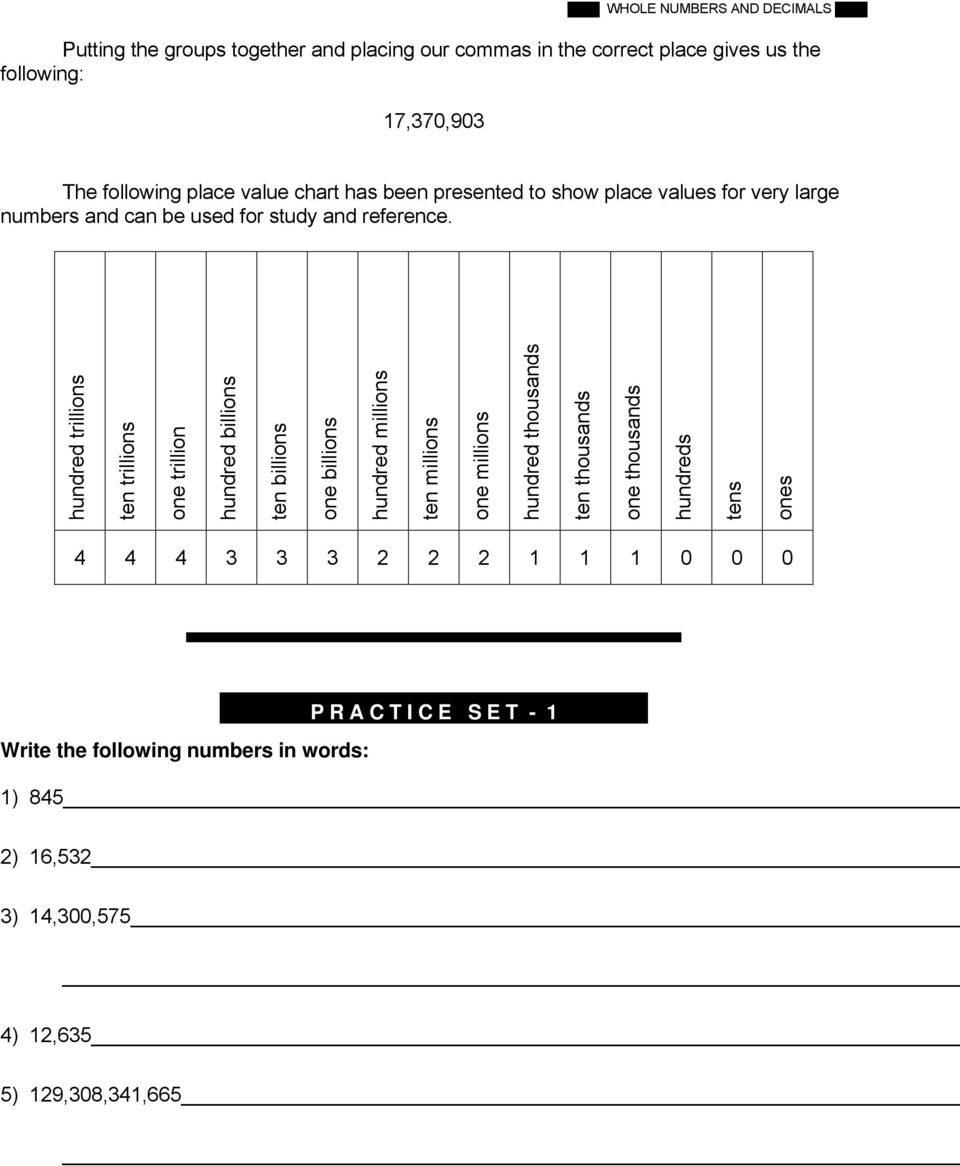 Whole Number and Decimal Place Values - PDF