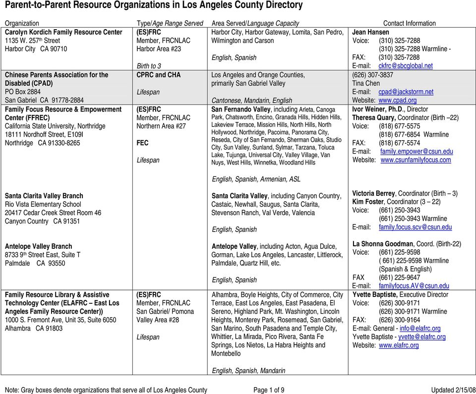 Directory of Parent-to-Parent Resource Organizations for