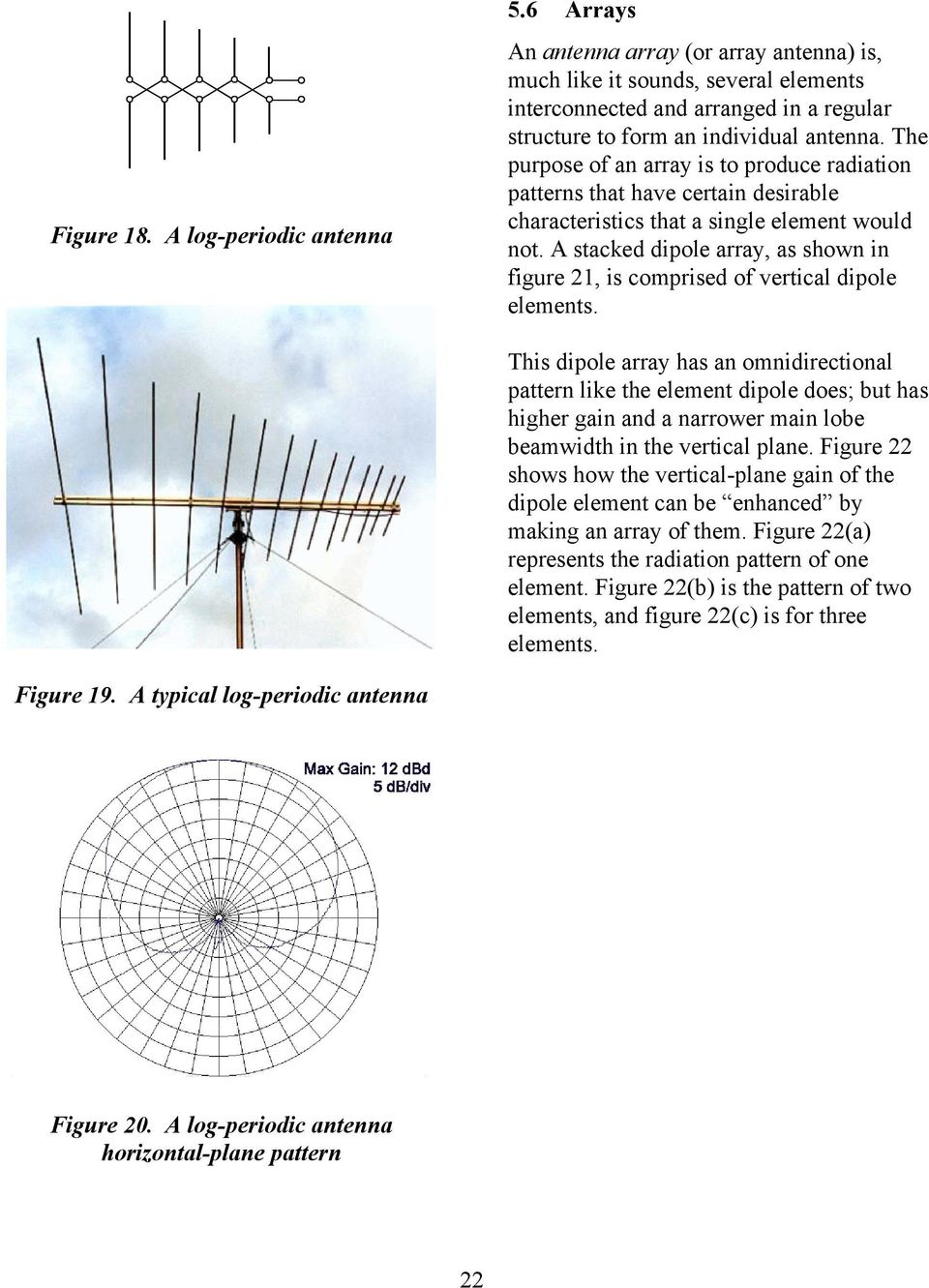 5  ANTENNA TYPES  Figure 5  The vertical dipole and its