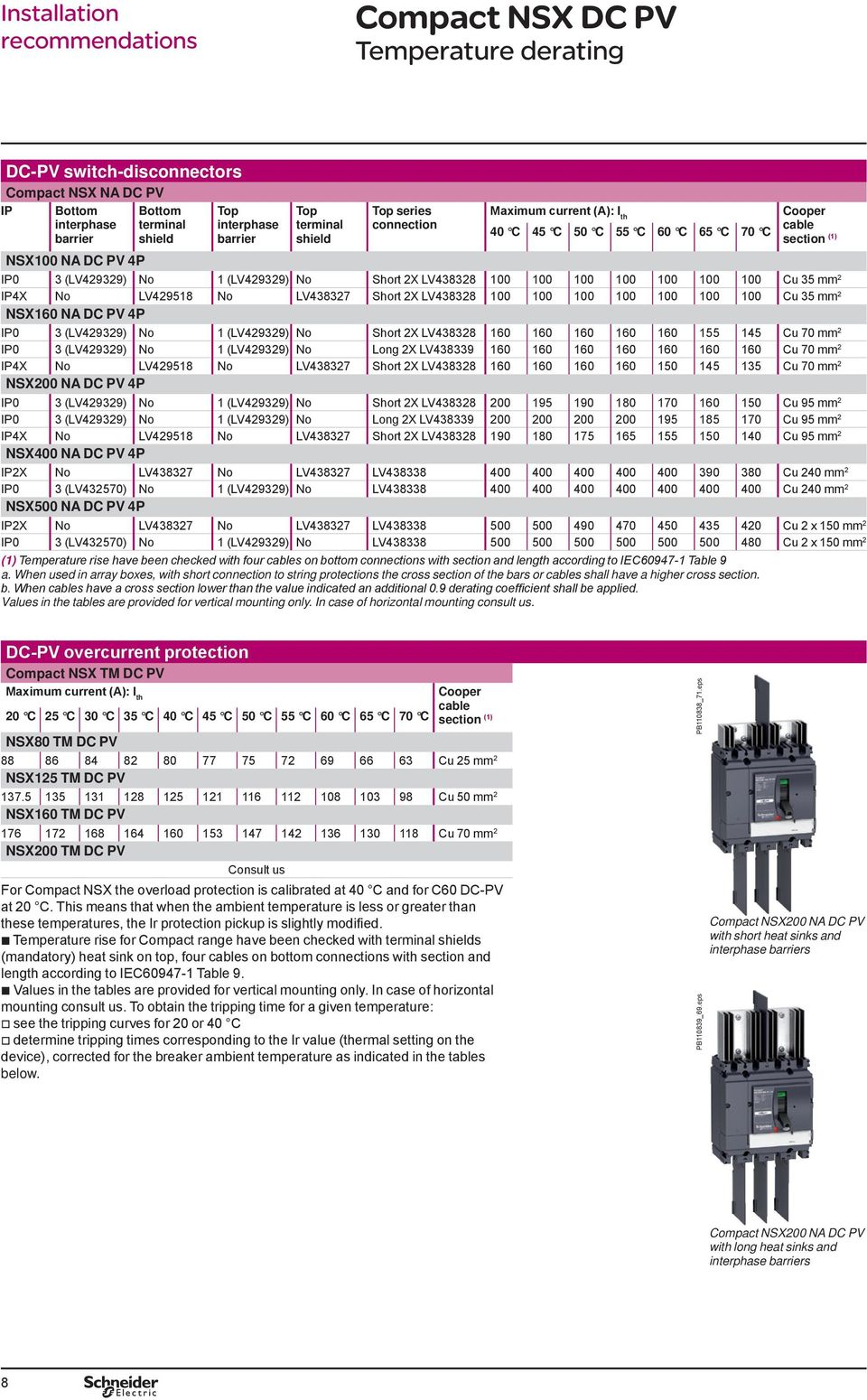 Low Voltage Direct Current Network Compact Nsx Dc Pv Circuit Fuse Box 100 Cu 35 Mm 2 Ip4x No Lv429518 Lv438327