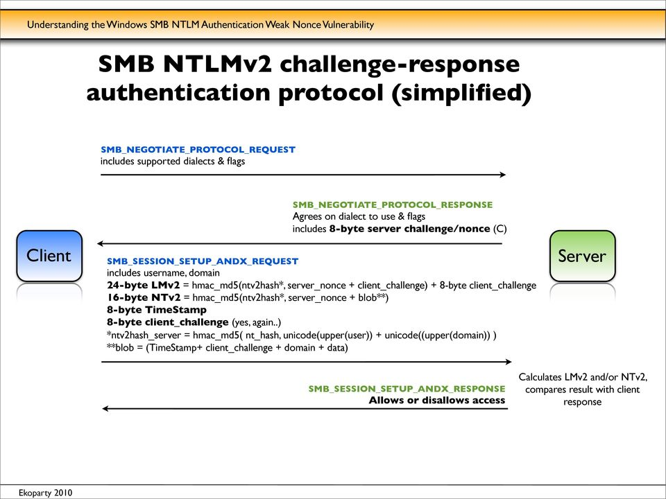 Understanding the Windows SMB NTLM Authentication Weak Nonce