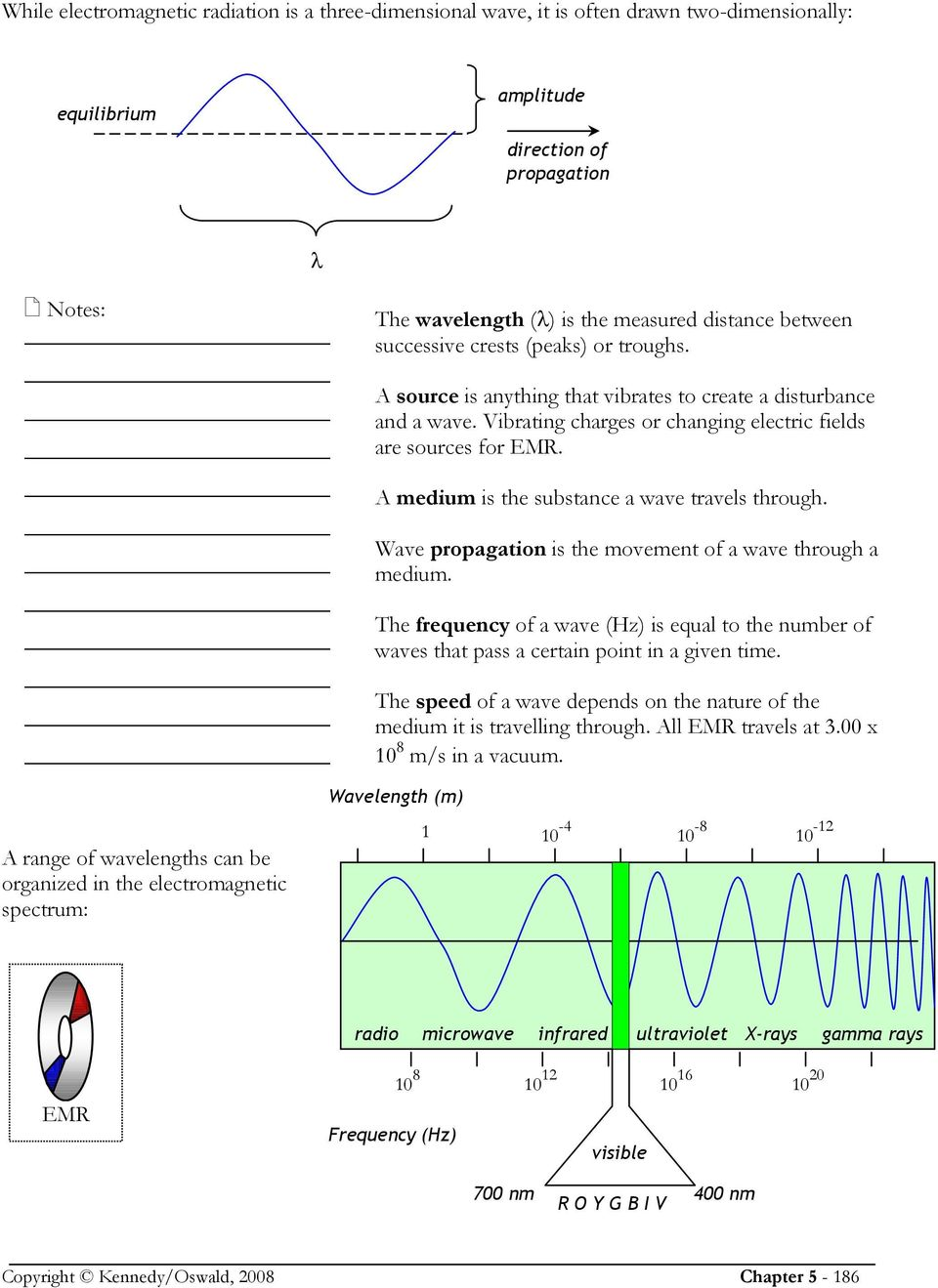 Introduction In Physics Light Is Referred To As Electromagnetic Radio Waves Diagram The Basic Shape Of Wave A Medium Substance Travels Through Propagation Movement