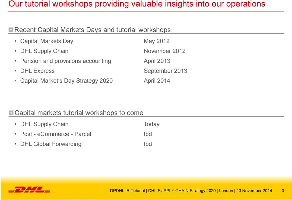 dhl pricing strategy