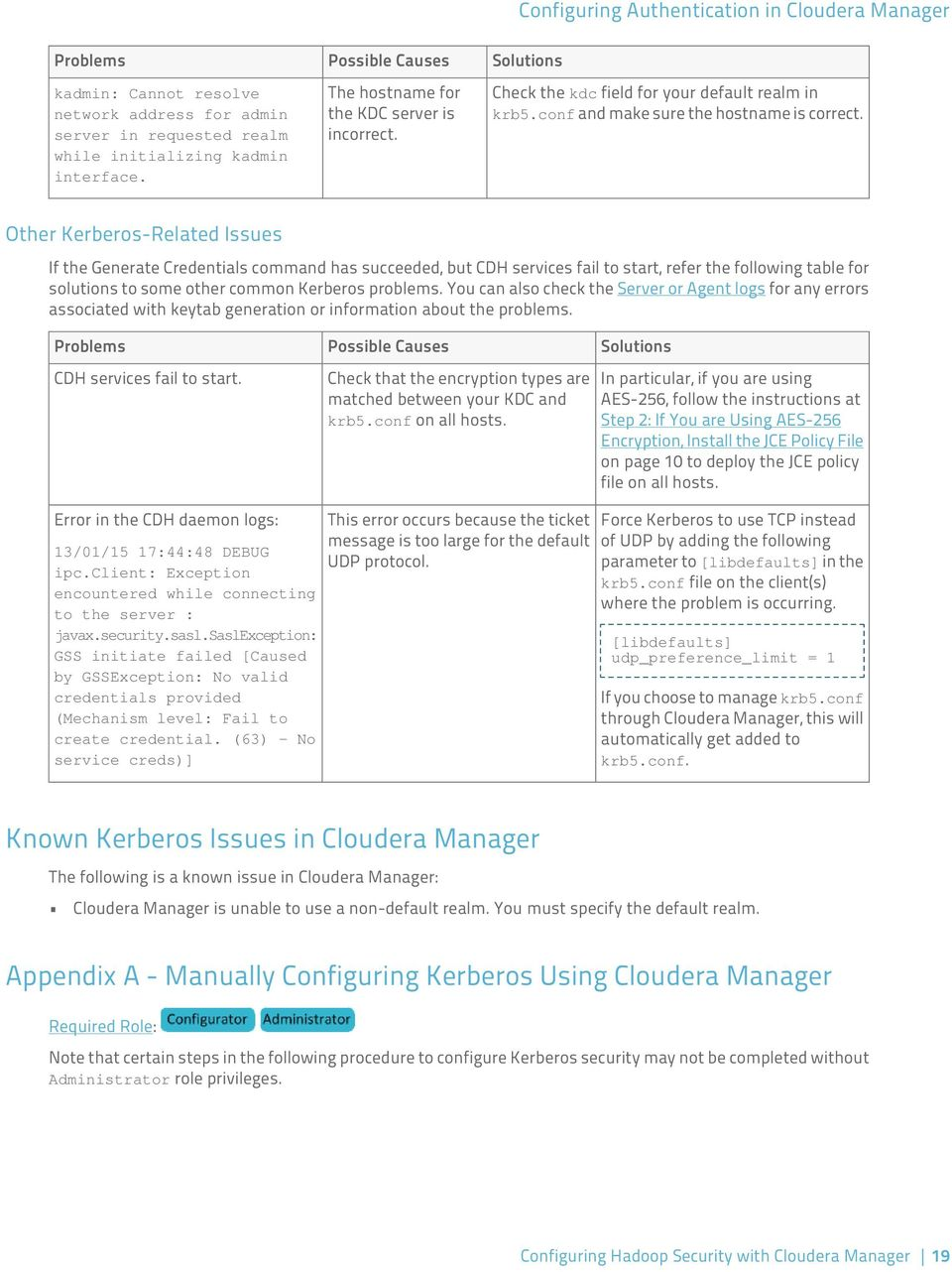 Configuring Hadoop Security with Cloudera Manager - PDF
