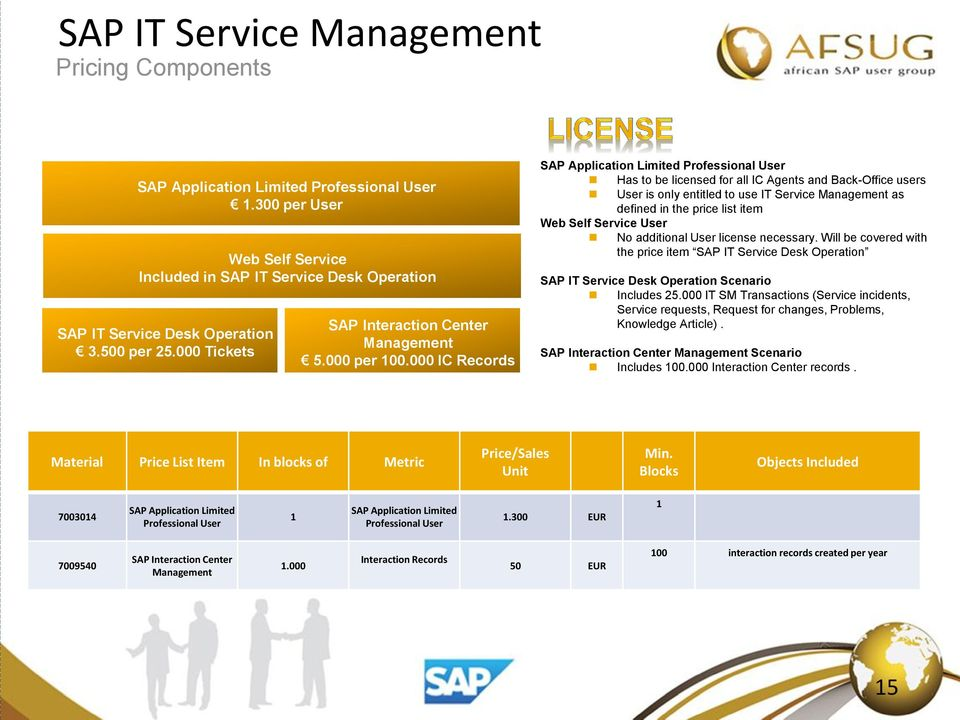 it service management by sap africa itsm dirk smit alm engagement
