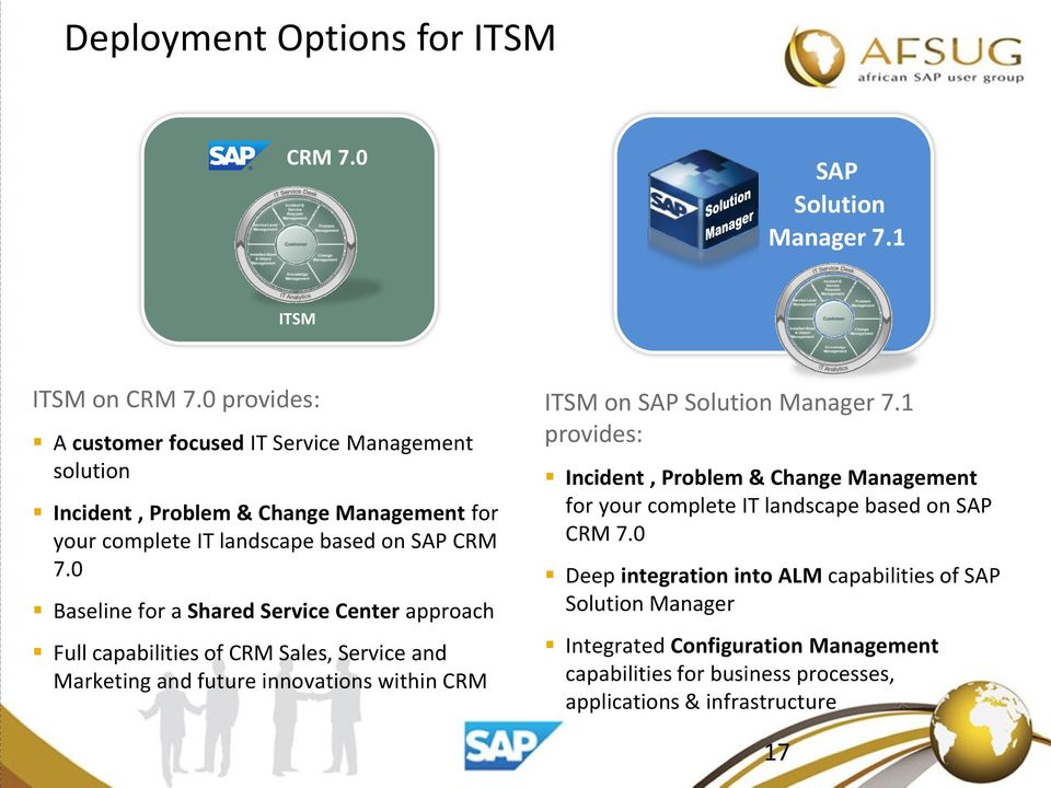 0 Baseline for a Shared Service Center approach Full capabilities of CRM Sales, Service and Marketing and future innovations within CRM ITSM on SAP Solution Manager 7.