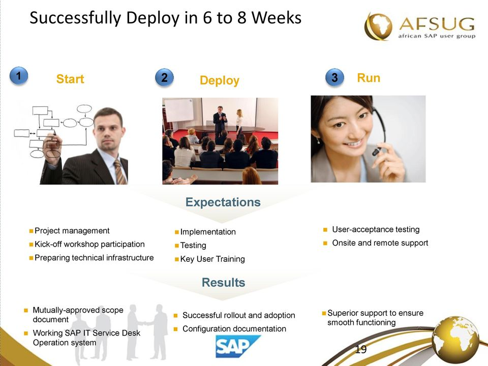 User-acceptance testing Onsite and remote support Mutually-approved scope document Working SAP IT Service Desk