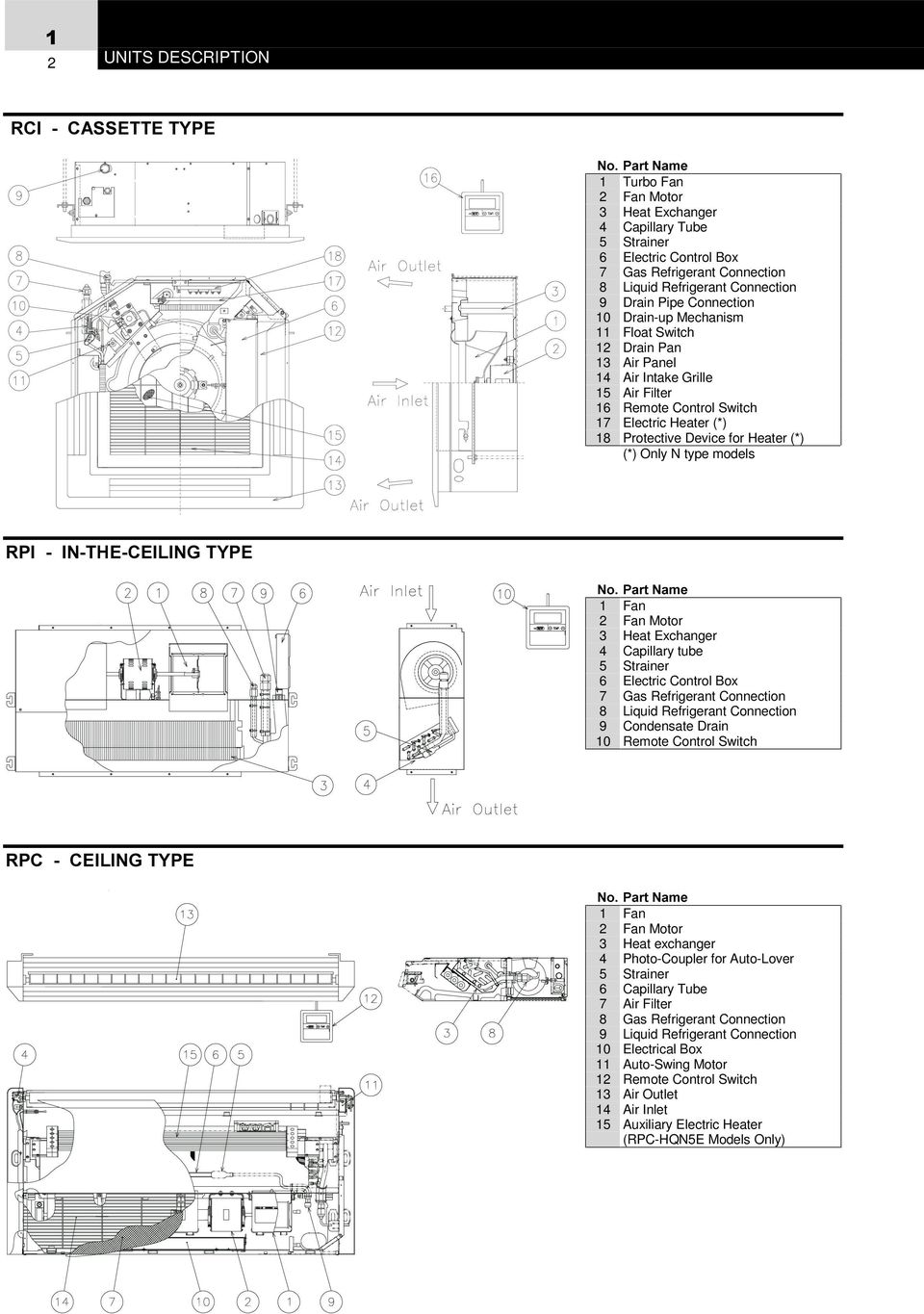 Technical Catalog Heat Pump Air Conditioners 5kw 14 Kw 2hp 6hp Recovery Furnace Wiring Diagram N Type Models 5317 1