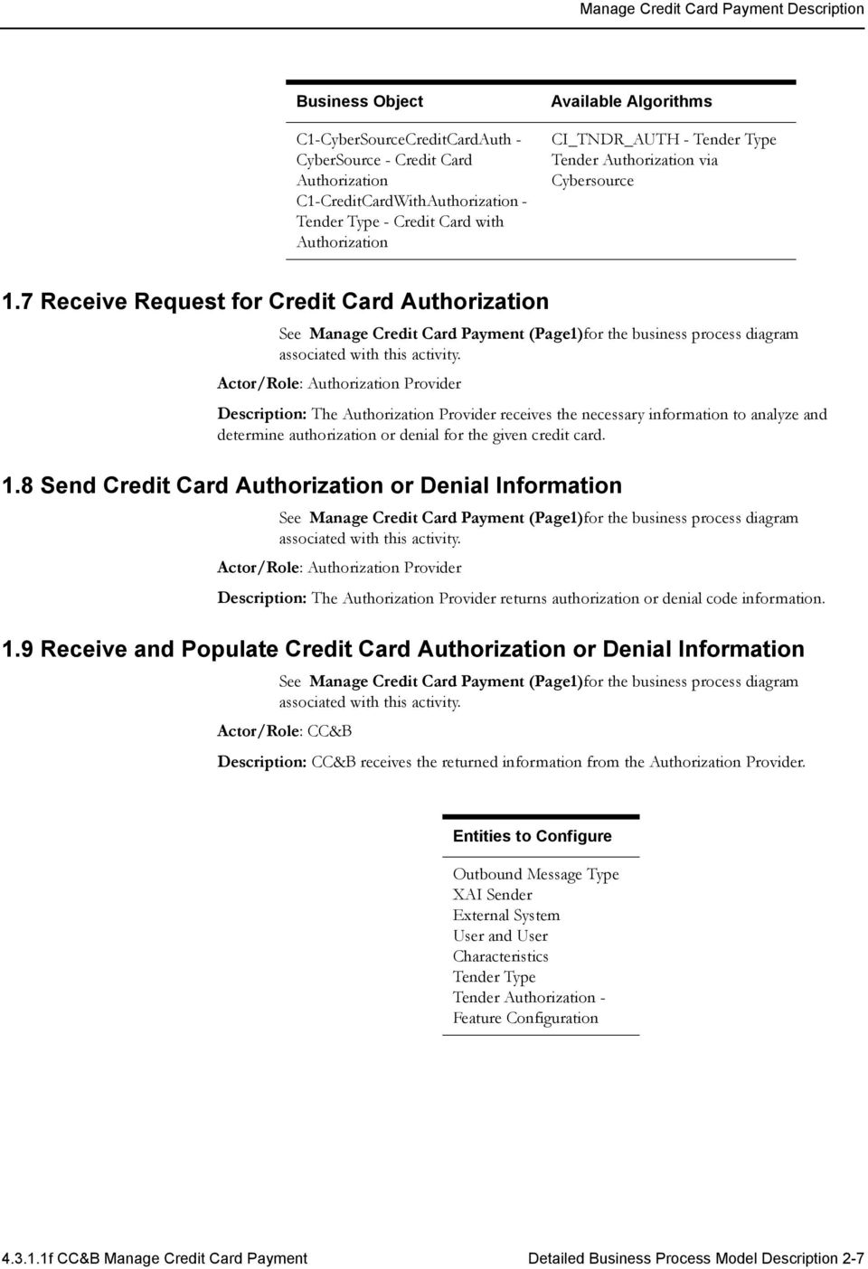 7 Receive Request for Credit Card Authorization Actor/Role: Authorization Provider Description: The Authorization Provider receives the necessary information to analyze and determine authorization or