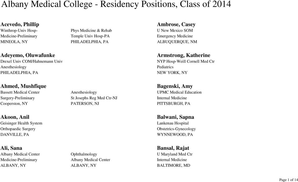 Albany Medical College - Residency Positions, Class of PDF