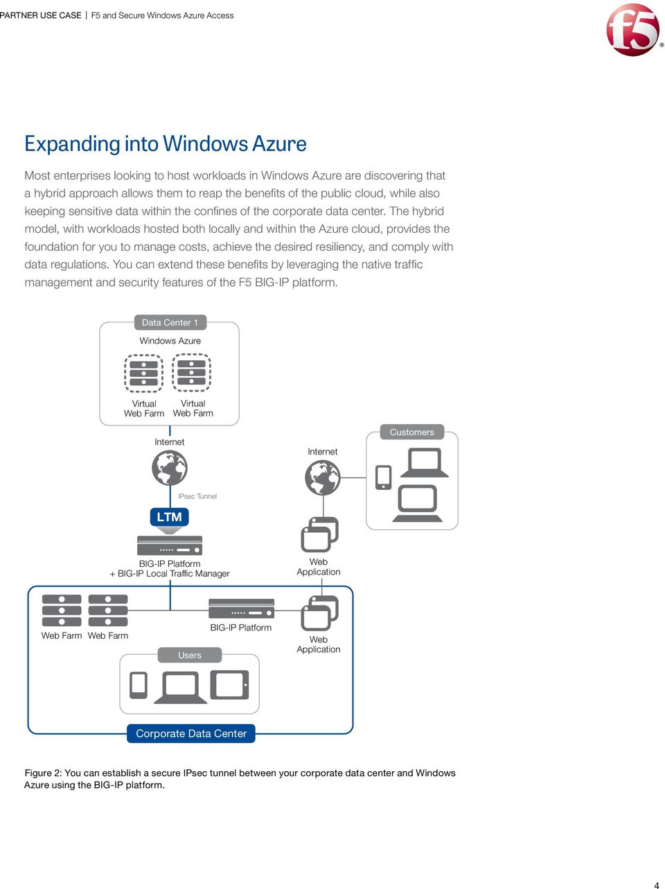 The hybrid model, with workloads hosted both locally and within the Azure cloud, provides the foundation for you to manage costs, achieve the desired resiliency, and comply with data