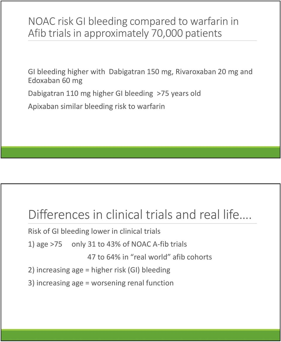 warfarin Differences in clinical trials and real life.