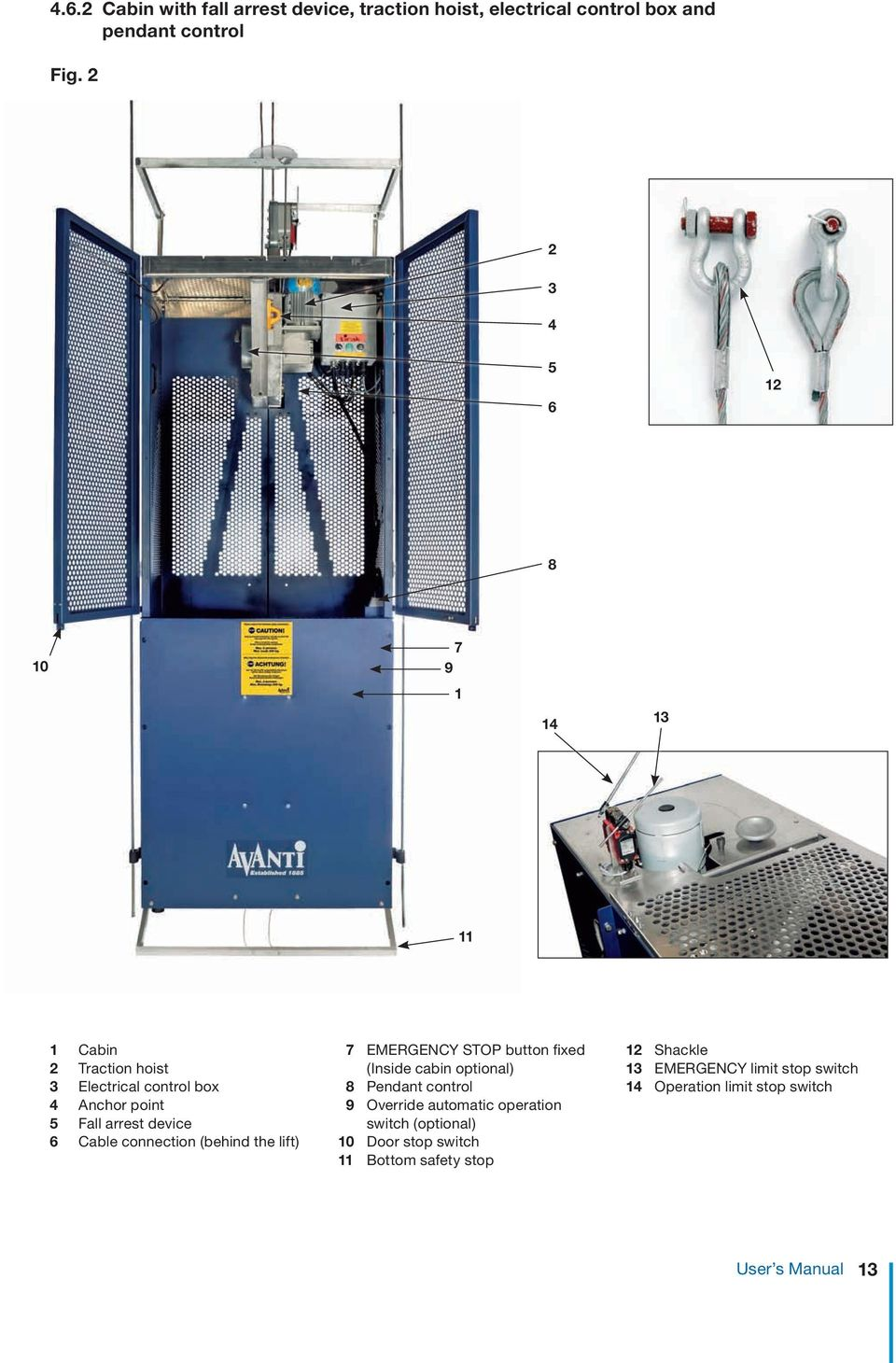 Original Avanti Service Lift User S Manual And Installation Button Wiring Diagram Likewise Switch Besides Emergency Cable Connection Behind The 7 Stop Fixed Inside Cabin Optional
