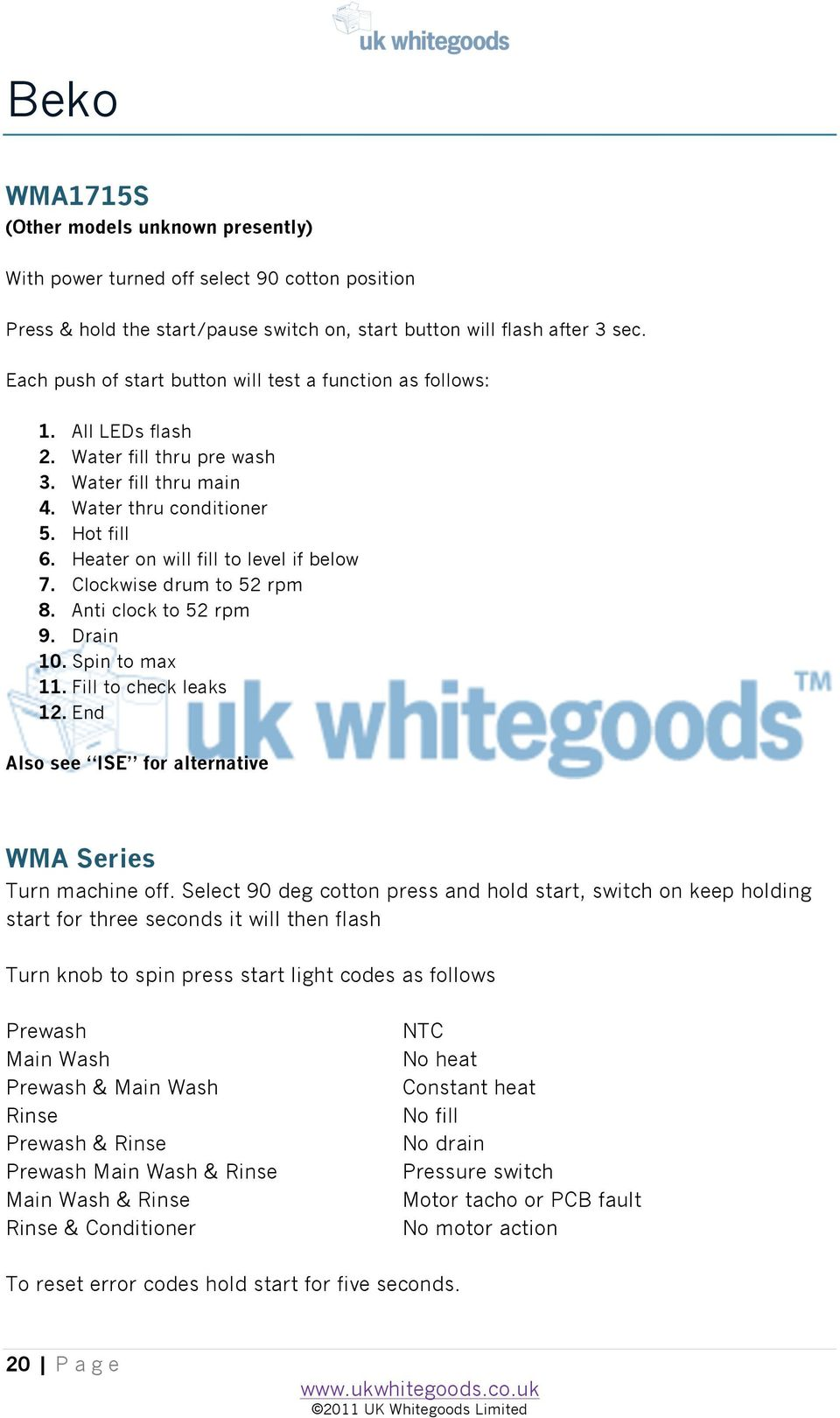Fault Code Guide Free Edition Pdf Beko Washing Machine Wiring Diagram Heater On Will Fill To Level If Below 7 Clockwise Drum 52 Rpm 8 21 Machines