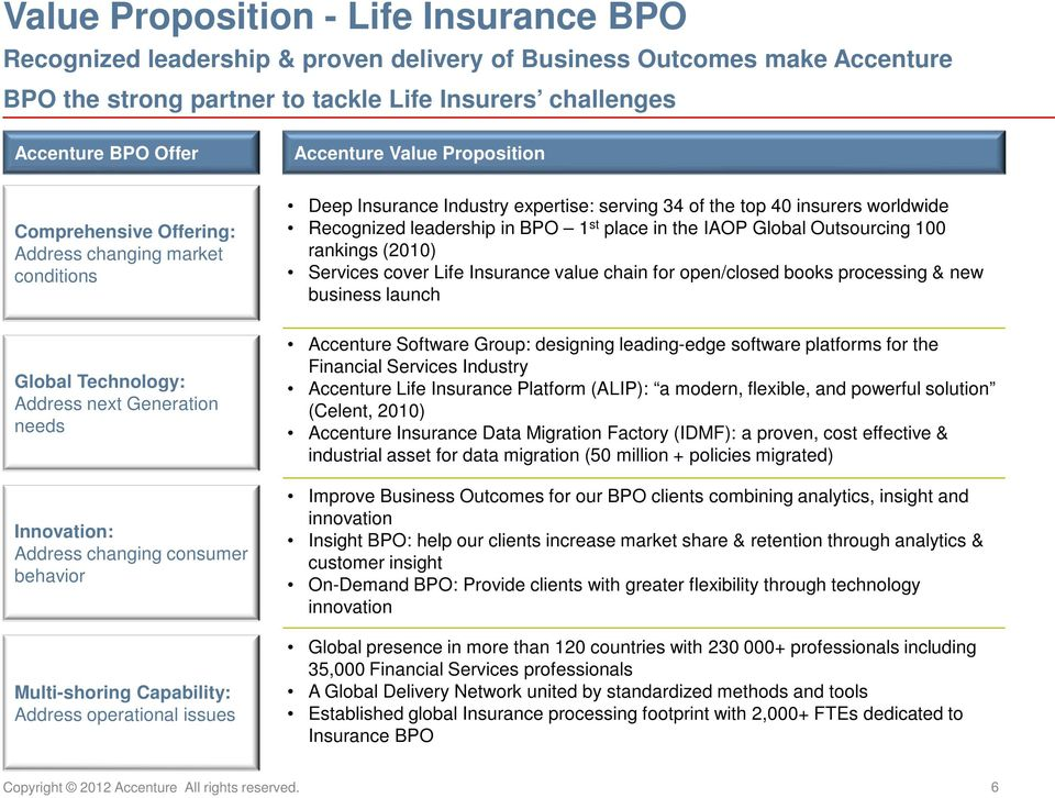Business Process Outsourcing Life Insurance Pdf