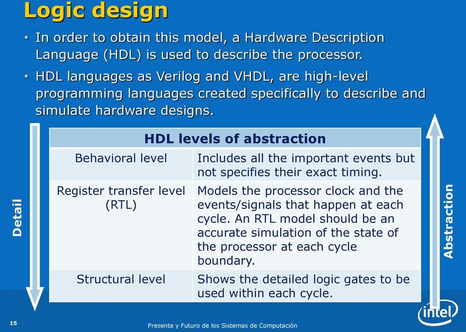 level Register transfer level (RTL) Structural level HDL levels of abstraction Includes all the important events but not specifies their exact timing.