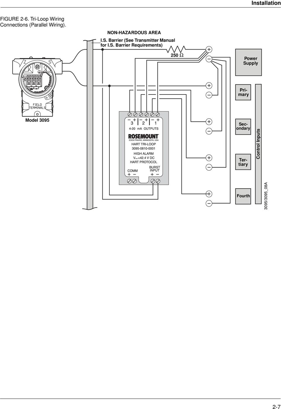 English Rev Bb Model 333 Hart Tri Loop To Analog Signal In Wiring 16 Converter Configure The 3095 Mv For Operation Following Information Is An Abbreviated Guide