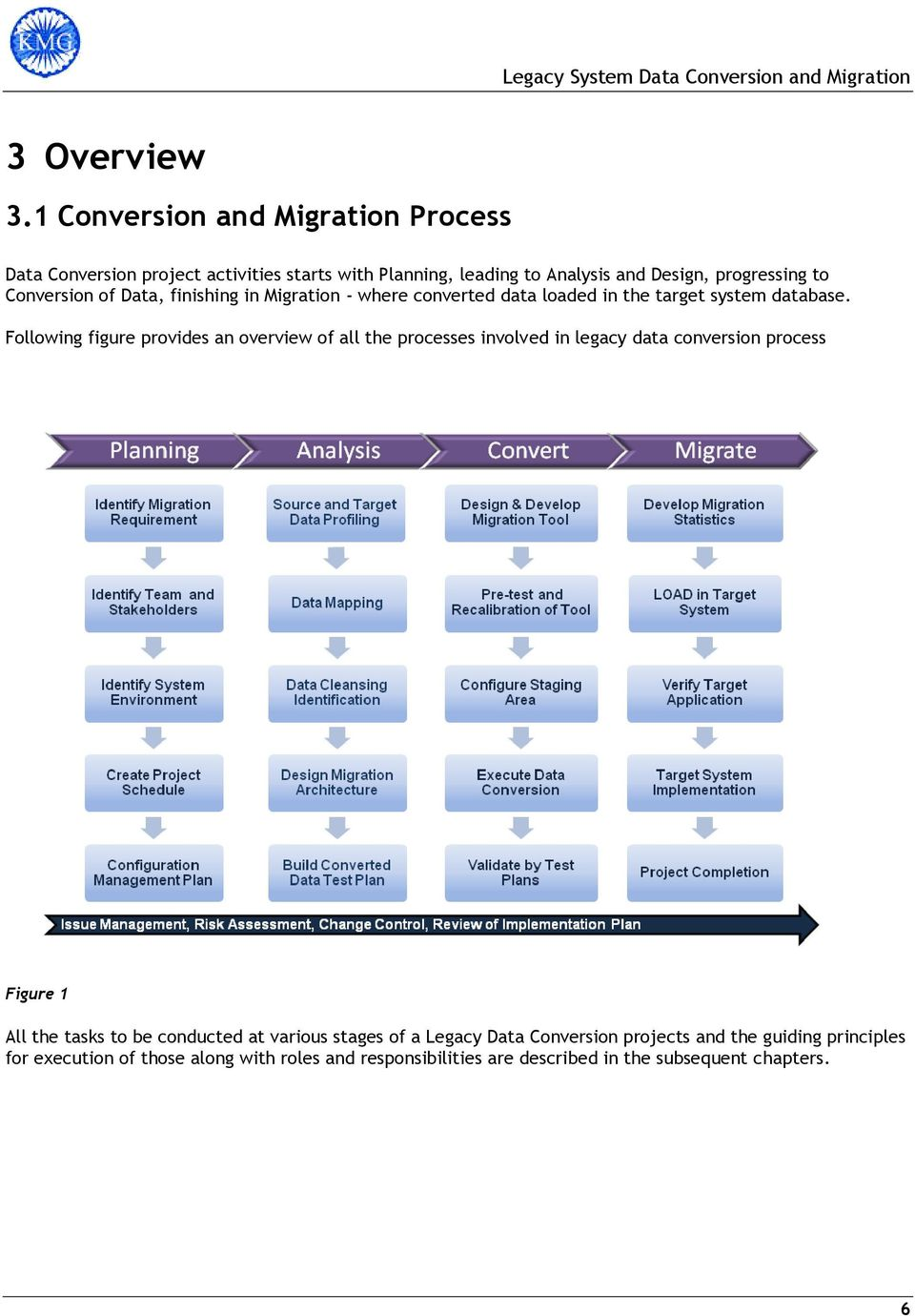 Legacy System Data Conversion And Migration - PDF