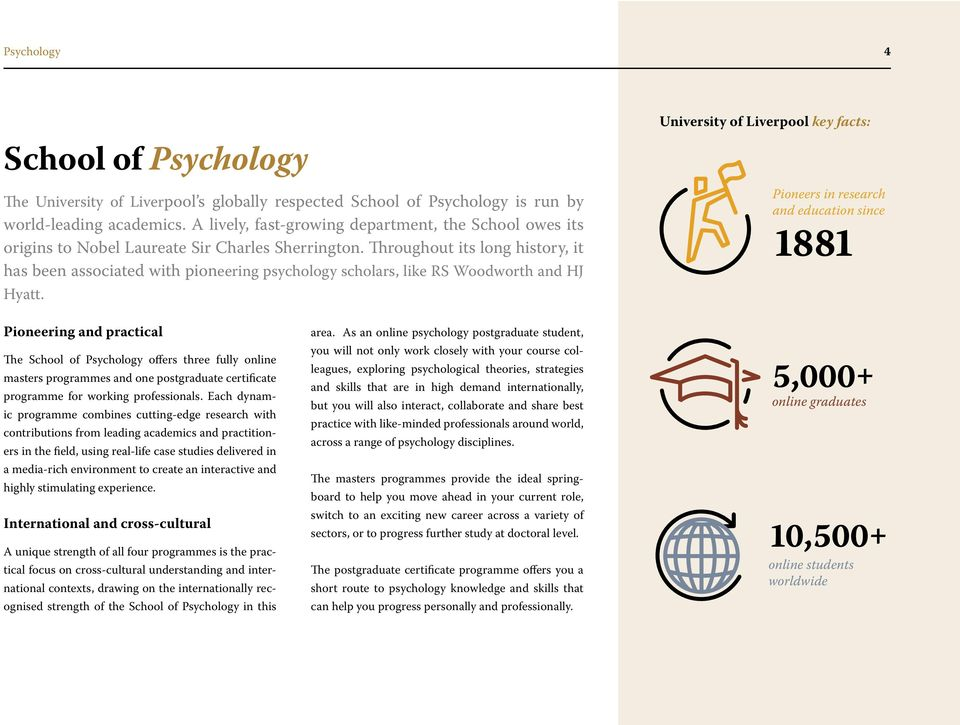 Throughout its long history, it has been associated with pioneering psychology scholars, like RS Woodworth and HJ Hyatt.