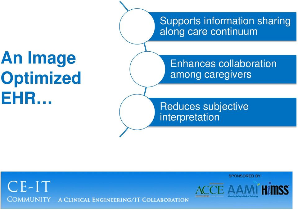 EHR Enhances collaboration among