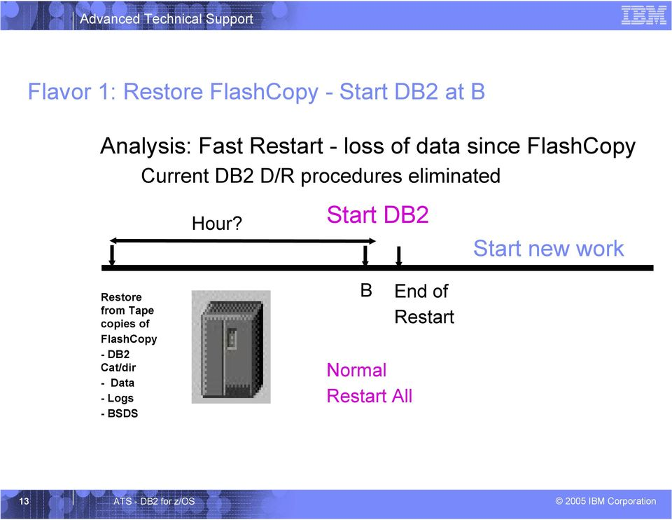 DB2 for z/os Disaster Recovery: A smorgasbord of solutions - PDF