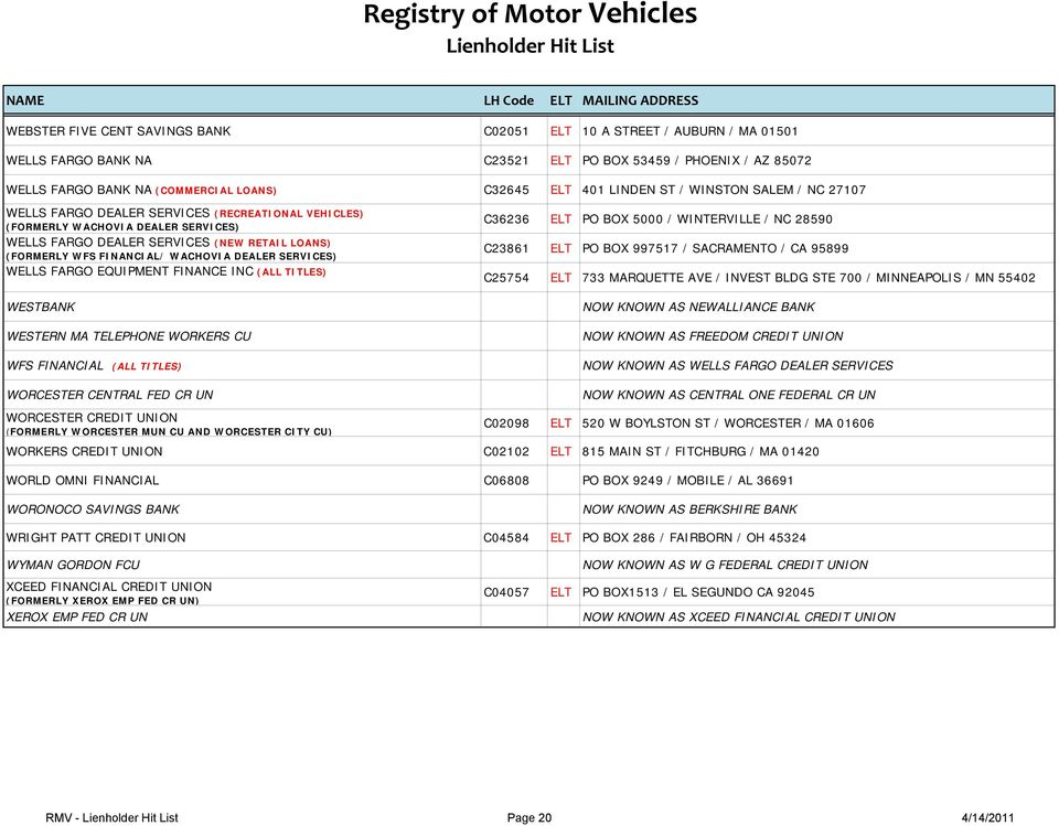 Nissan Motor Acceptance Corporation Lienholder Address