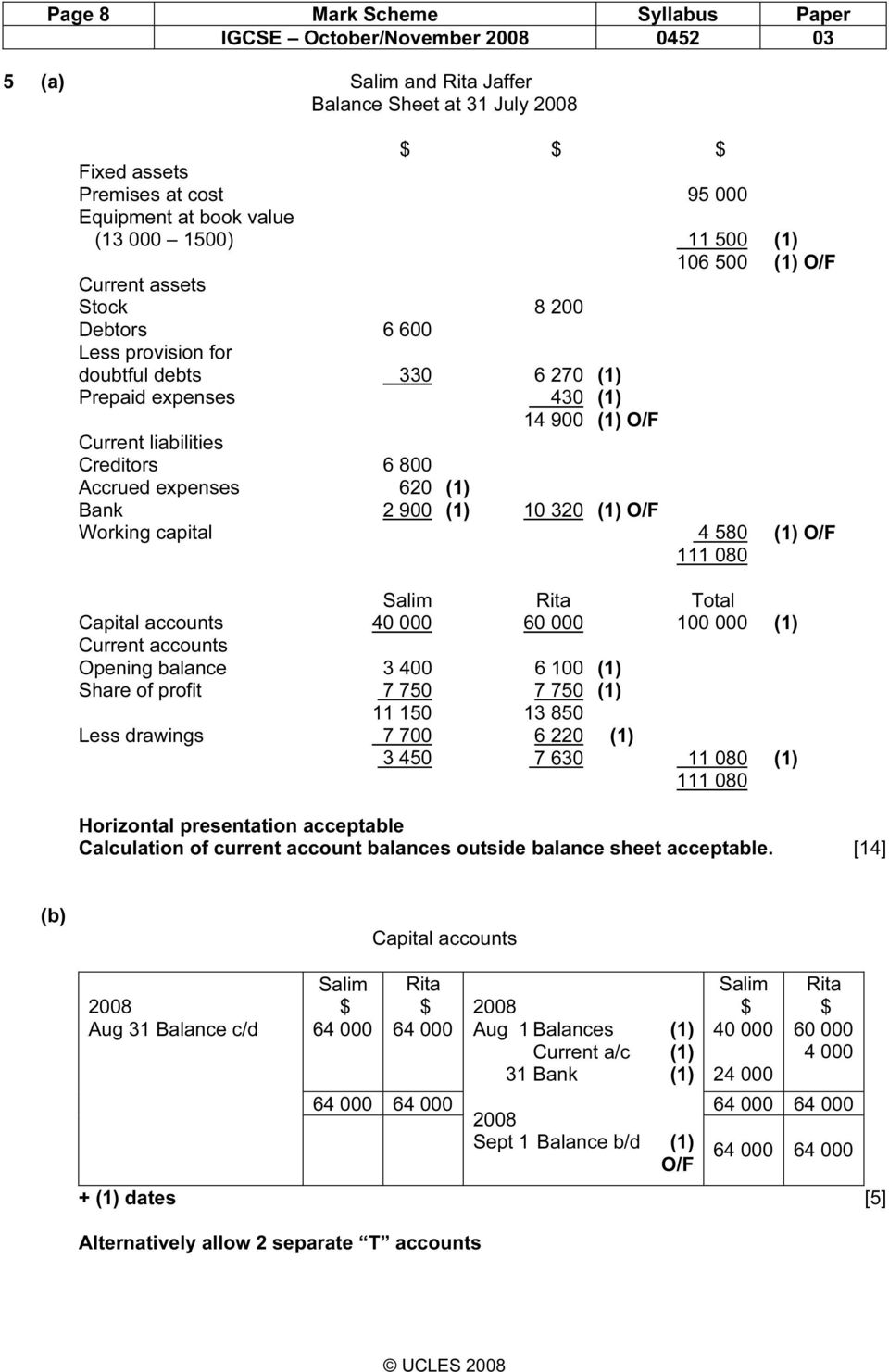 Mark scheme for the octobernovember 2008 question paper 0452 expenses 620 1 bank 2 900 1 10 320 1 9 page 9 mark scheme fandeluxe Choice Image