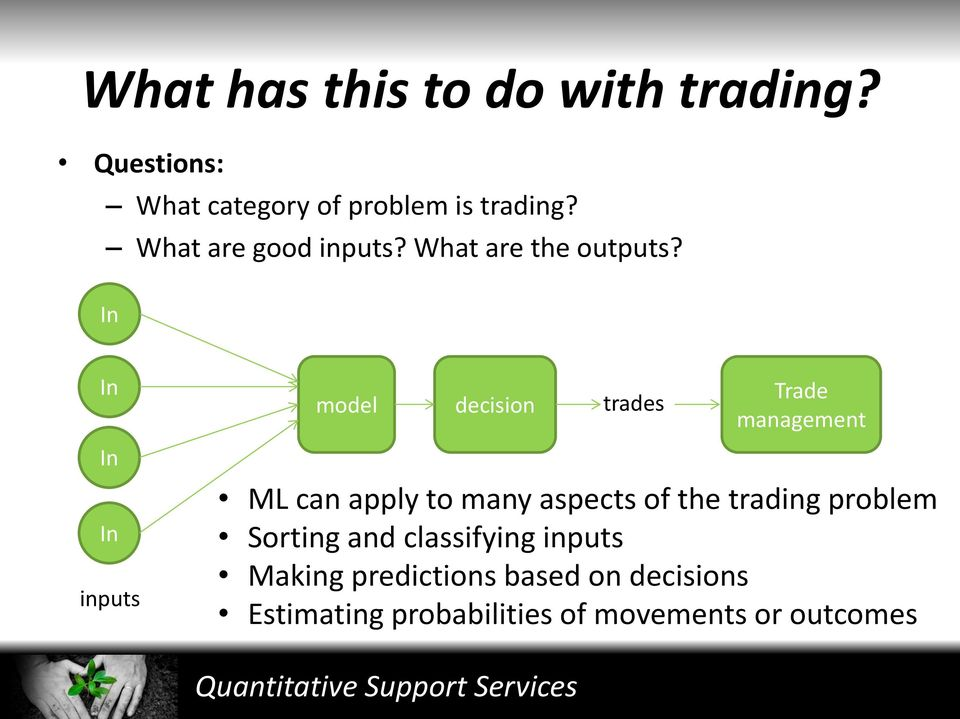 In In In In inputs model decision trades Trade management ML can apply to many aspects