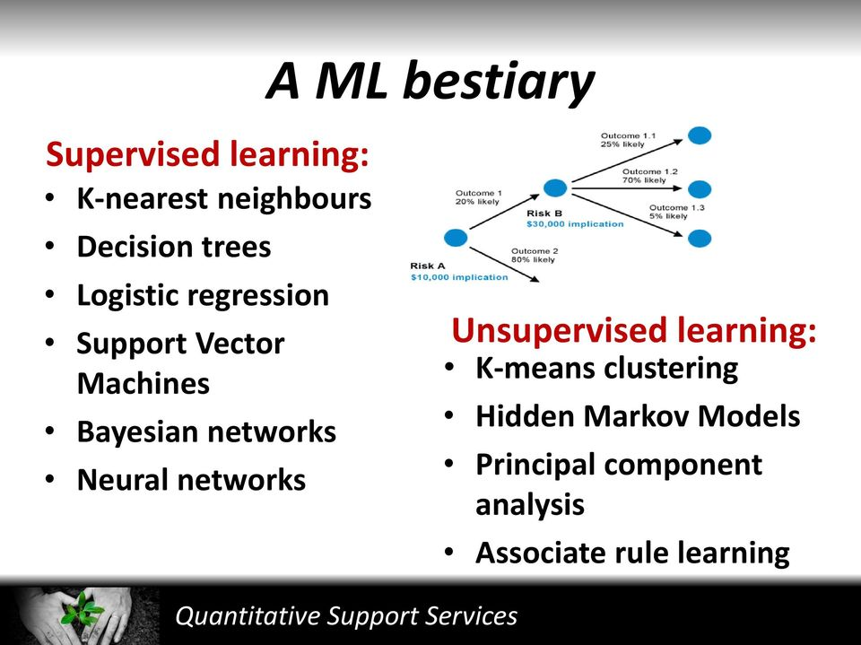 networks Neural networks Unsupervised learning: K-means