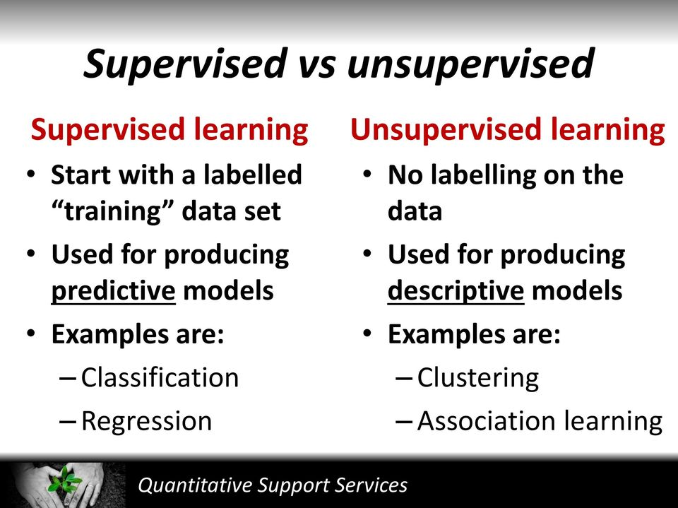 Classification Regression Unsupervised learning No labelling on the data