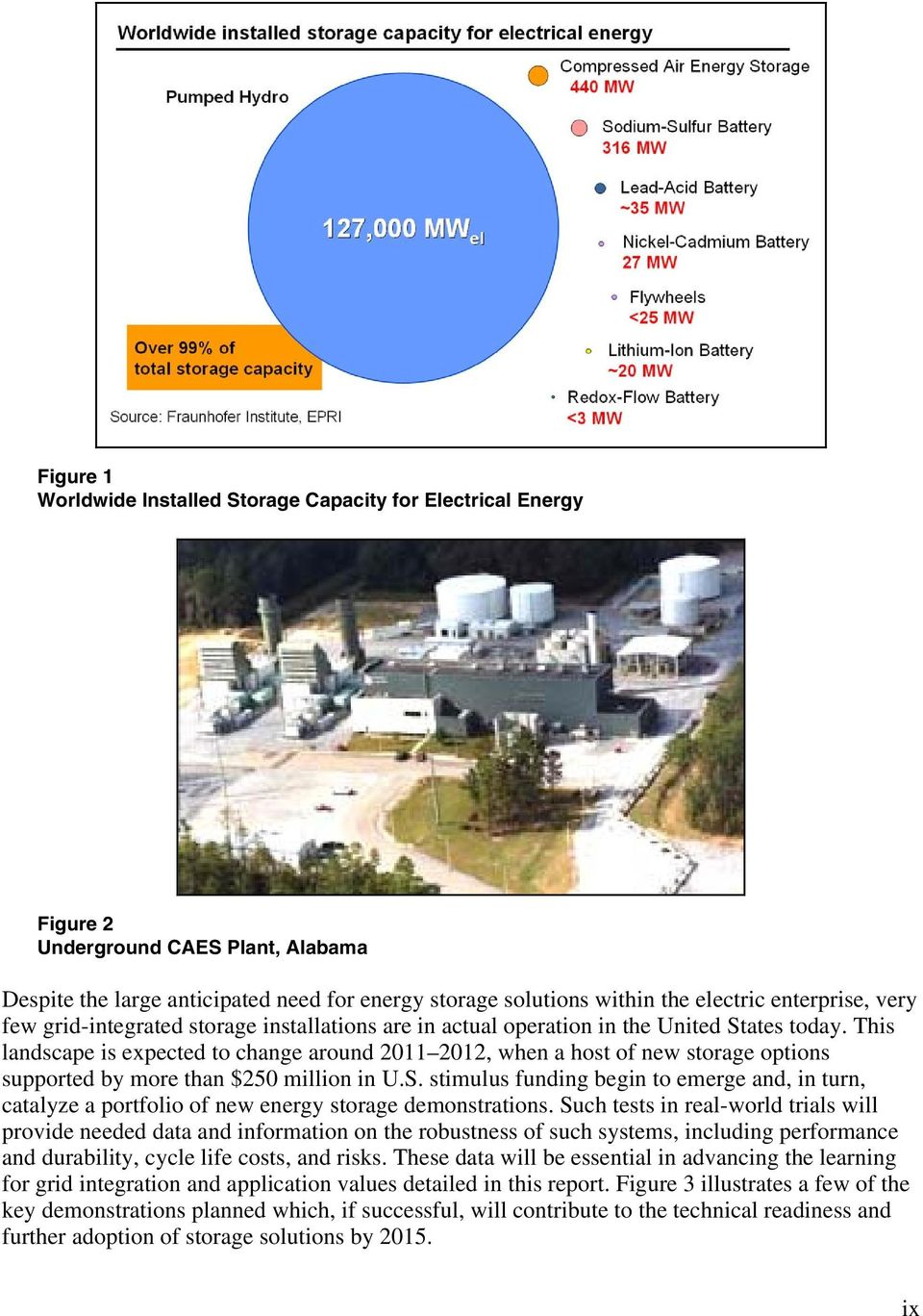 Electricity Energy Storage Technology Options  A White Paper
