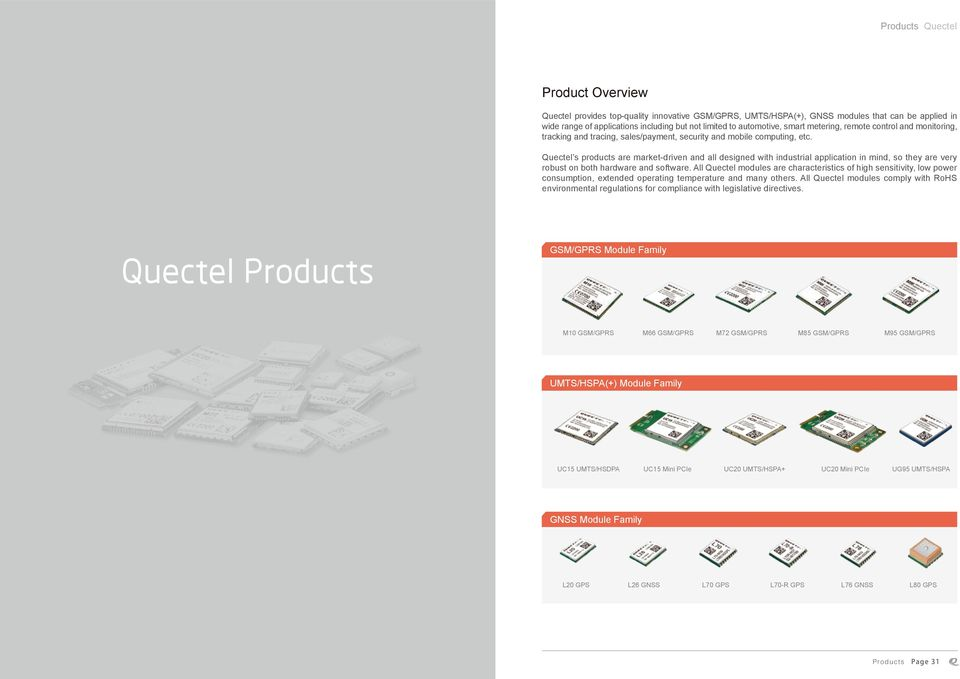 Quectel Wireless Solutions Dedicated Supplier of M2M Wireless